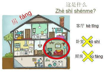 Chinese (Mandarin) Rooms in the House Powerpoint Activities