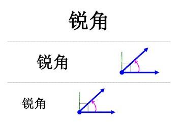 Chinese Math Word Wall 4th Grade