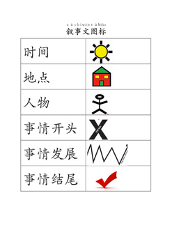 Narrative Writing Organizer in Chinese