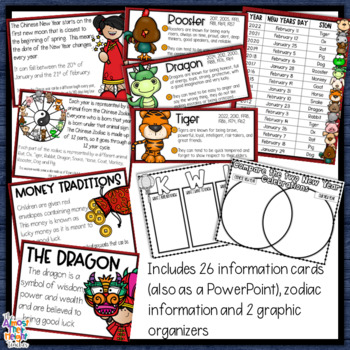 Chinese New Year - 2018 - Literacy and Flip Book Craft (differentiated)