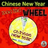 Chinese New Year 2021 ZODIAC WHEEL FREE