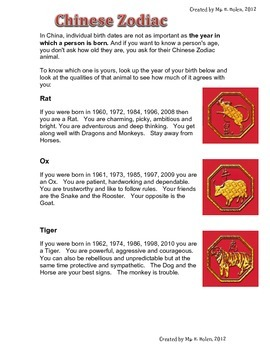 Chinese New Year Learning Centre Activities and Poster information