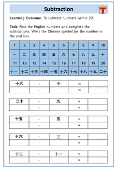 Chinese New Year Maths: Addition and Subtraction