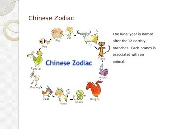 Chinese New Year Power Point and Writing Activity