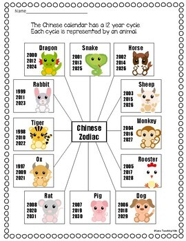 Chinese New Year 2020 Activities and Craft