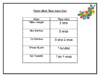 Chinese New Year - Common Core Aligned Activities