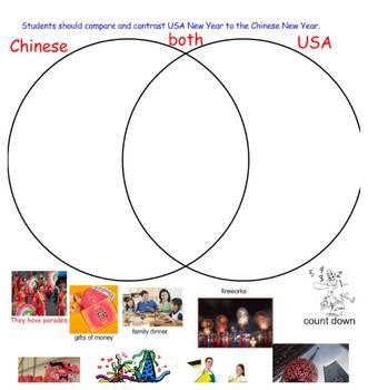 Chinese New Year interactive presentation