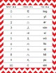 Chinese Number Chart 0-10 中文数字图表:零至十