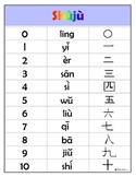 Chinese Number Chart