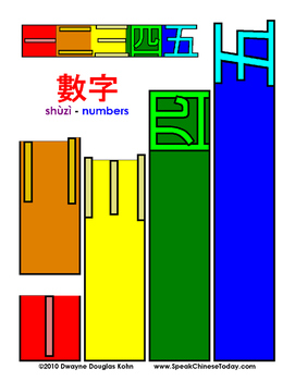Chinese Numbers Flip Booklets - Traditional