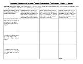 Chinese Philosophies - Confucianism vs Daoism vs Legalism Chart