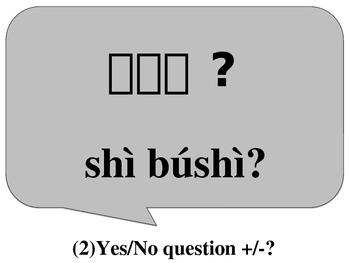 Chinese Question Cards