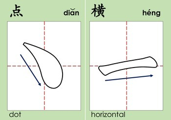 Chinese Stroke Tracing Card