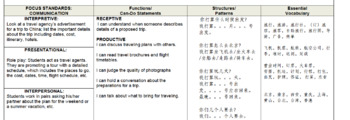 Chinese Theme Outline: Travel