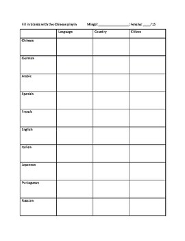 Chinese Worksheet - country, citizen, and language
