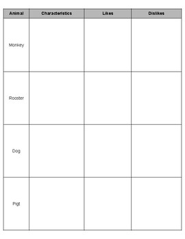 Chinese Zodiac Research Project (Editable in Google Slides)