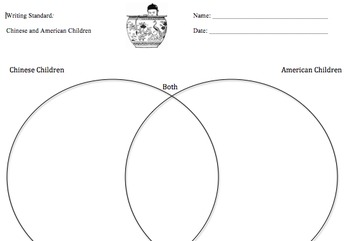 Chinese and American Children Venn Diagram
