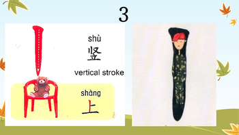 Chinese characters writing rules and basic stokes Introduction