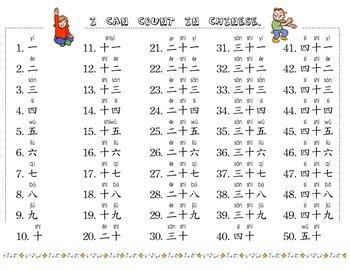 Chinese counting 1 to 50 ( with Chinese characters and pinyin pronunciation )
