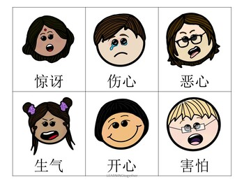 Chinese flashcards - Expressions