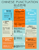Chinese grammar infographic - Chinese punctuation