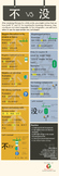 Chinese grammar infographic - Mei and Bu
