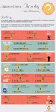 Chinese grammar infographic - Question words