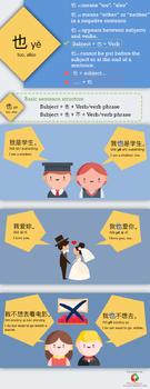 Chinese grammar infographic - too, also grammar 也 yě