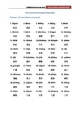 Chinese pronunciation exercises - words with 3rd tones (sc