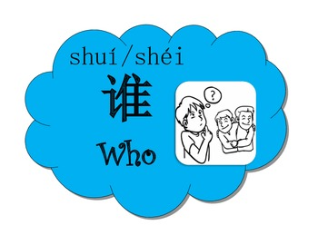 Chinese question words poster