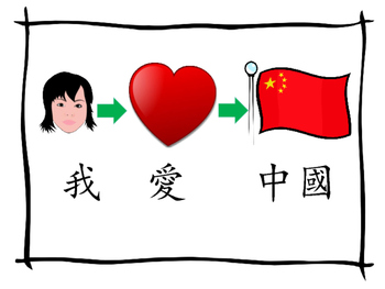 Chinese  self-introduction (Traditional)中文自我介绍(繁體)