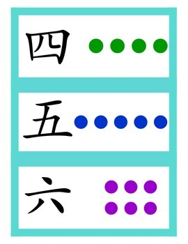 Chinese flashcard- number 数字