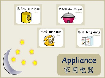 Chinese thematic unit: Household Applicances