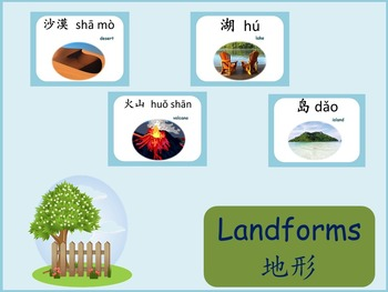 Chinese thematic unit: Landforms