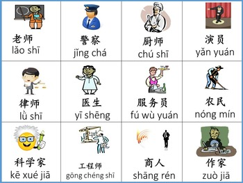 Chinese thematic unit: Professions