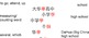 Chinese vocabulary flipchart: nationality, school/ grade, family