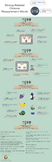 Chinese vocabulary infographic - Dining and food related m
