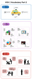 Chinese vocabulary infographic - HSK 1 Vocabulary (Part 2)