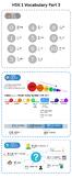 Chinese vocabulary infographic - HSK 1 Vocabulary (Part 3)