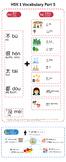 Chinese vocabulary infographic - HSK 1 Vocabulary (Part 5)