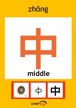 Chinesee Flashcard_中_Middle