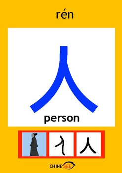 Chinesee Flashcard_人_People