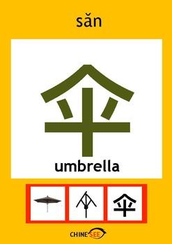 Chinesee Flashcard_伞_Umberlla