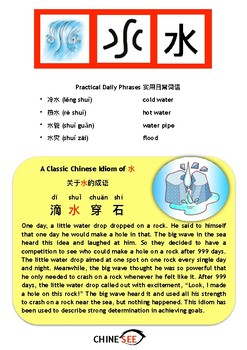 Chinesee Flashcard_水_Water