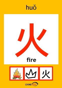 Chinesee Flashcard_火_Fire