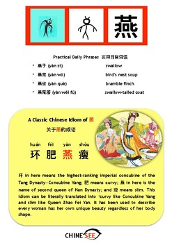 Chinesee Flashcard_燕_Swallow