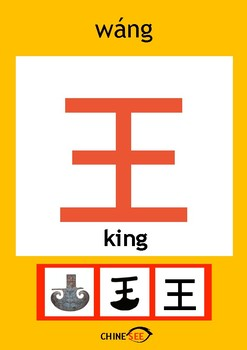 Chinesee Flashcard_王_King/Surname