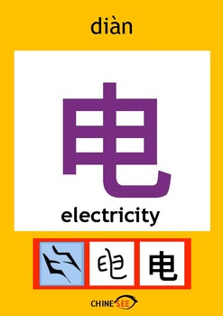 Chinesee Flashcard_电_Electricity