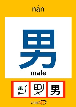 Chinesee Flashcard_男_Man
