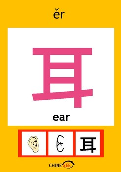 Chinesee Flashcard_耳_Ear